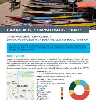 TUMI Initiative's transformative stories – Singra